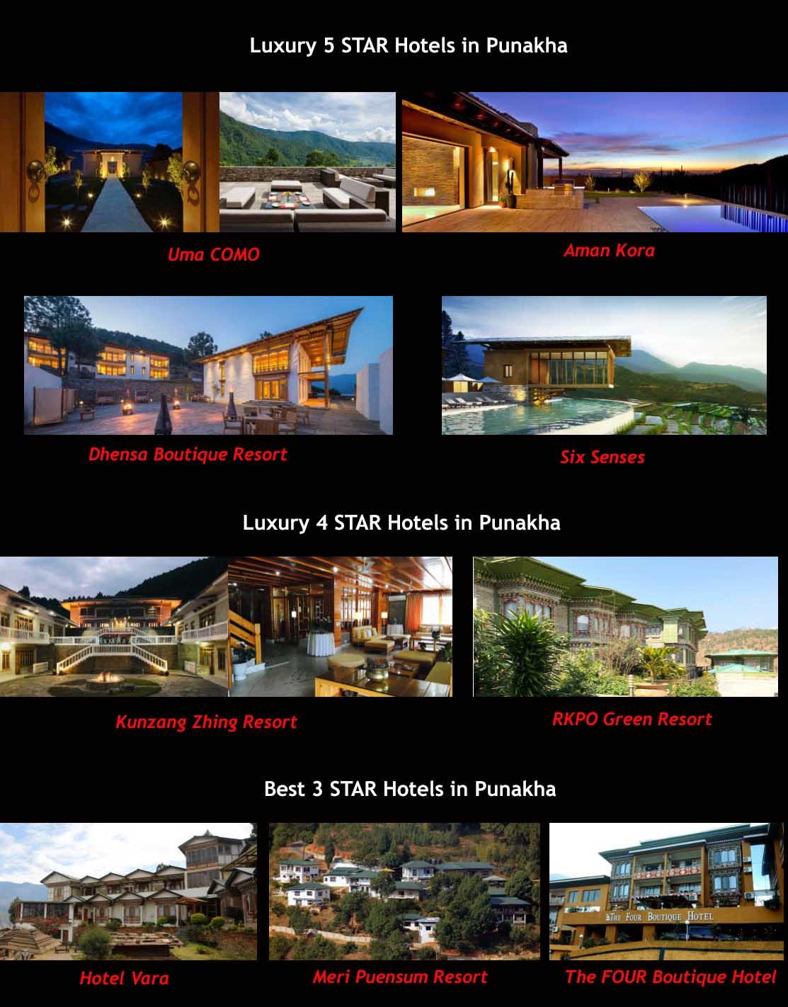 Hotels at Punakha